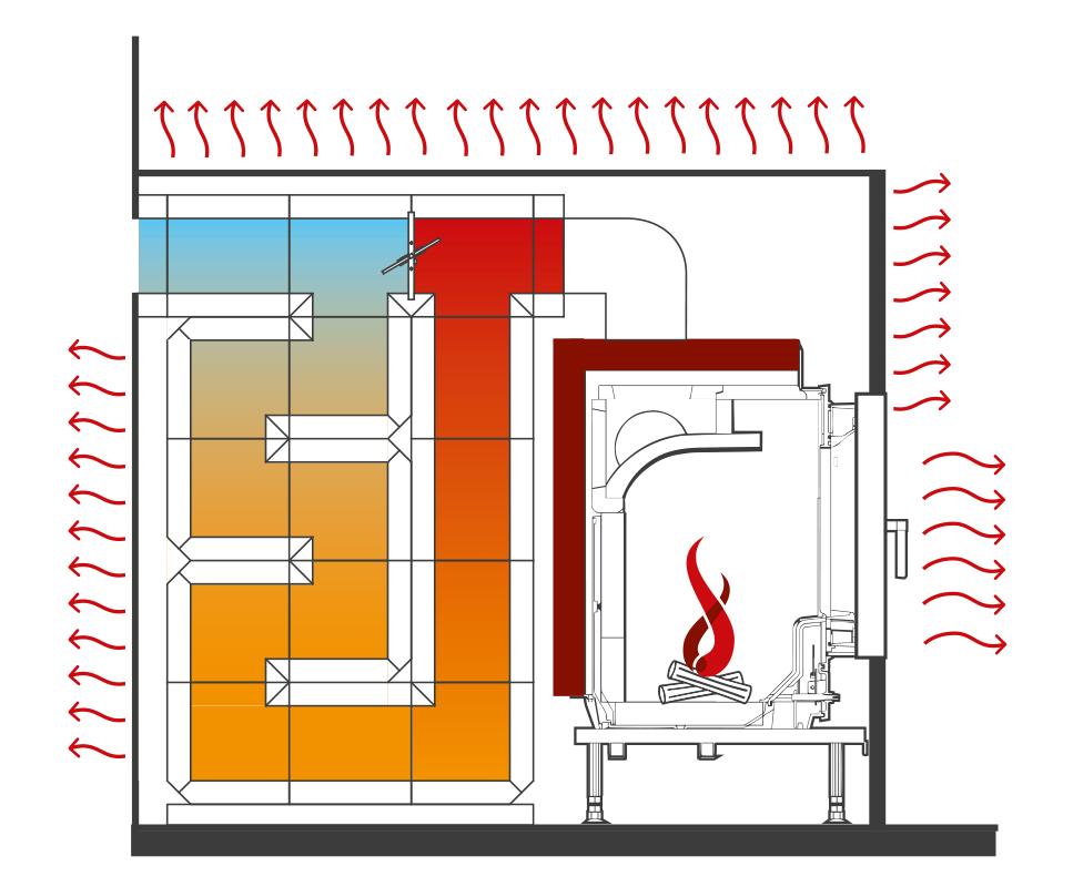Système de stockage de chaleur Camina Schmid